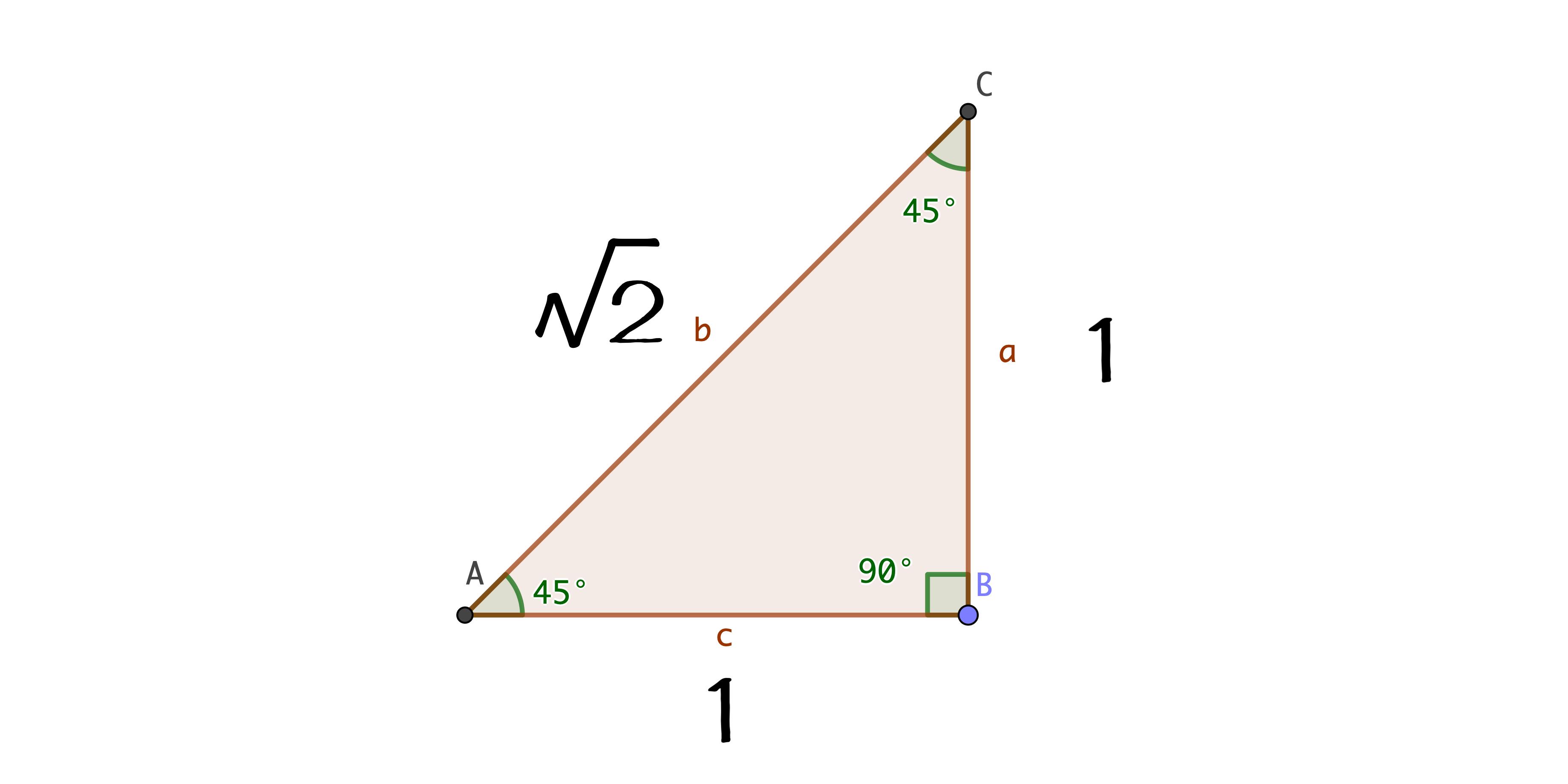 直角三角形の辺の比率