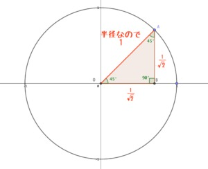 単位円と直角三角形