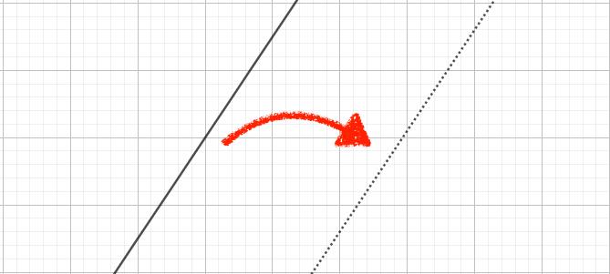 数学は線を点の連続として捉える