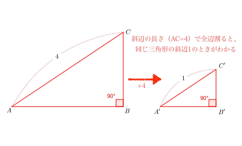 直角三角形の相似を考える