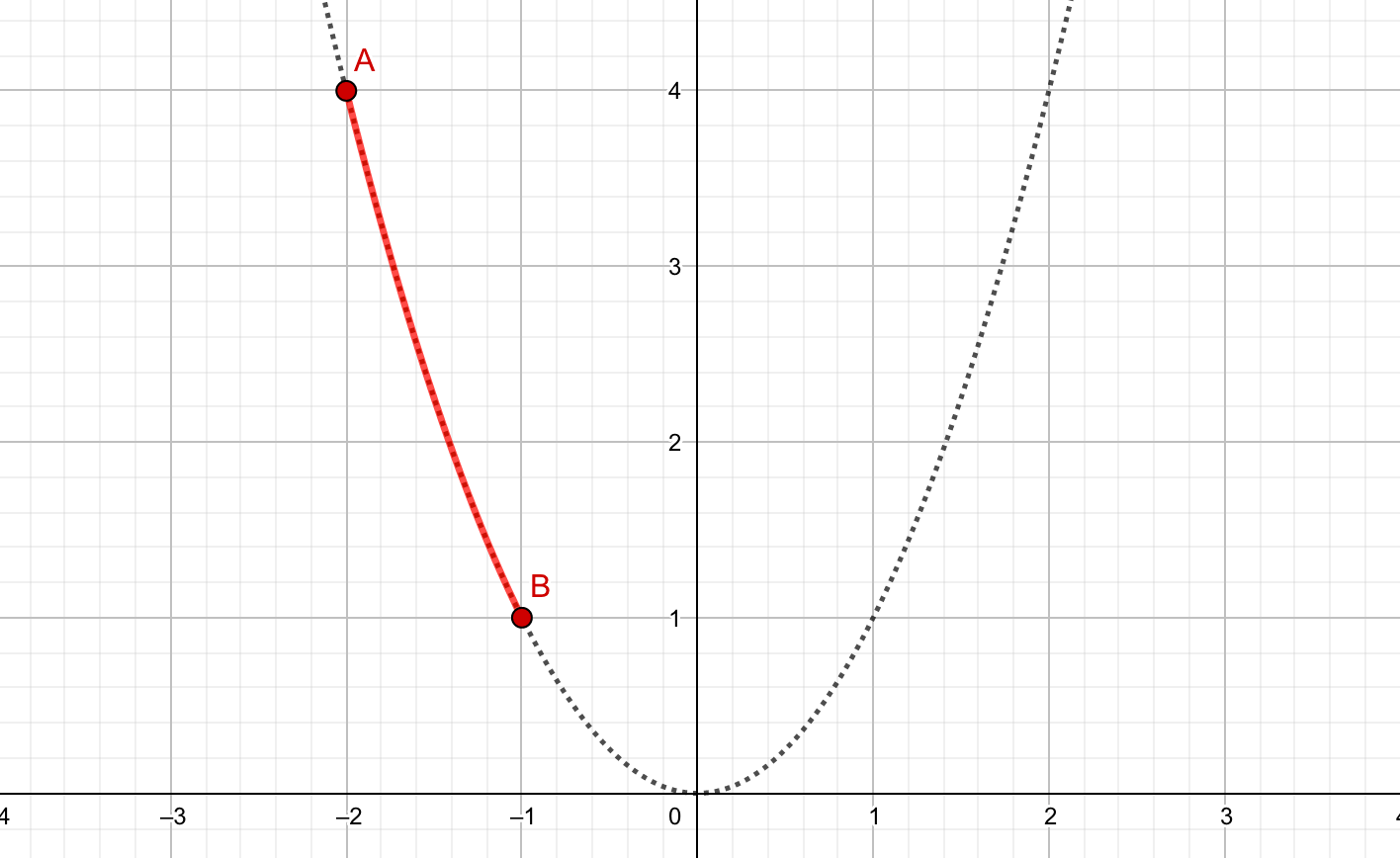 二次関数の範囲を指定する