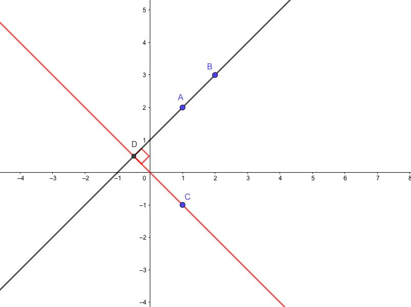 直線ABに垂直で点Cを通るような直線を求める
