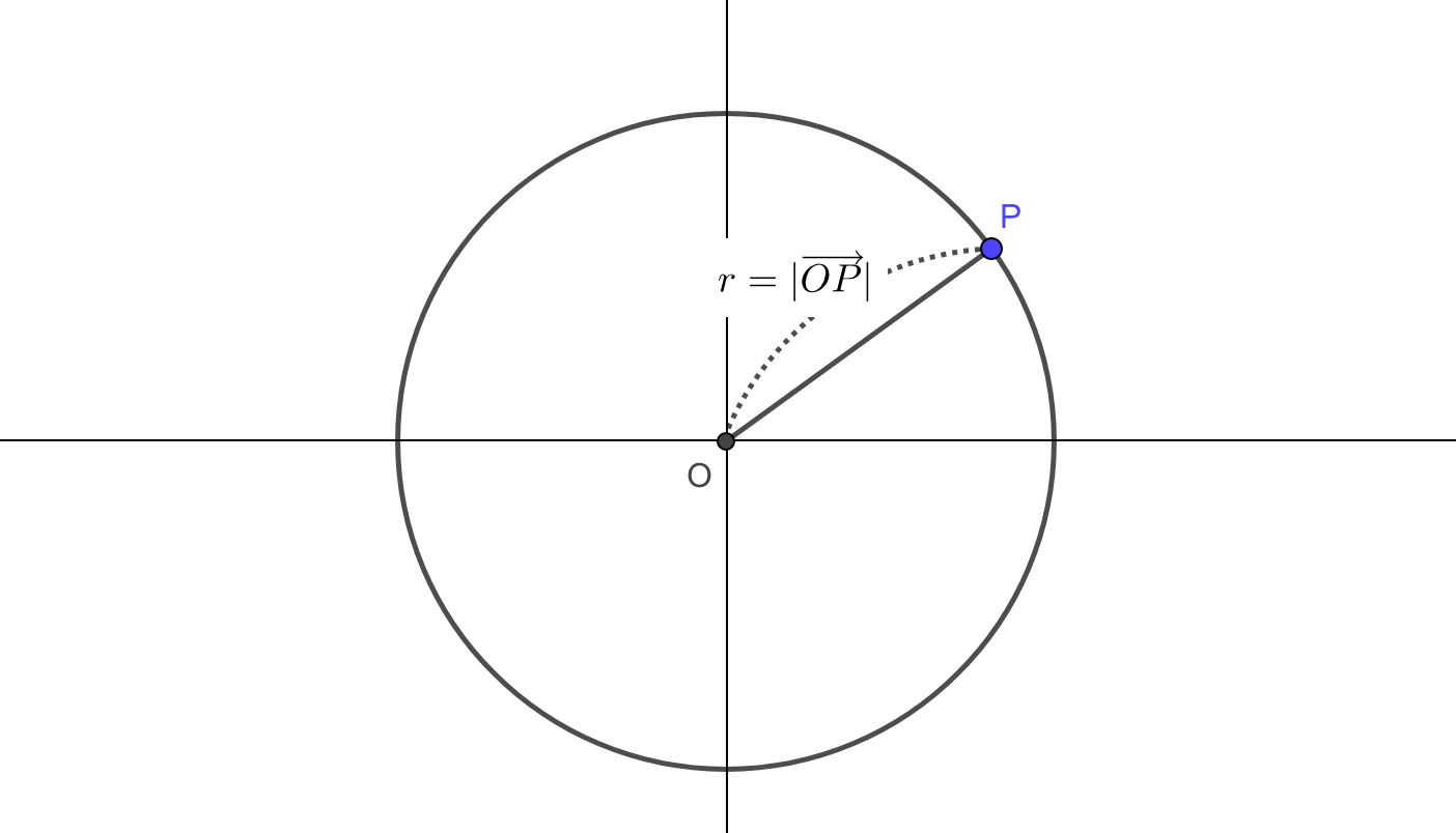原点中心の円のベクトル方程式