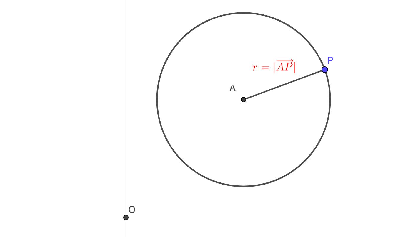 中心が点Aの円のベクトル方程式
