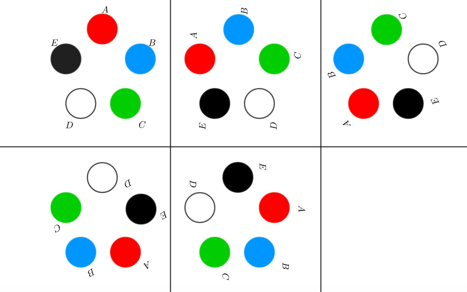 円順列は回転して同じものは一緒とみなす