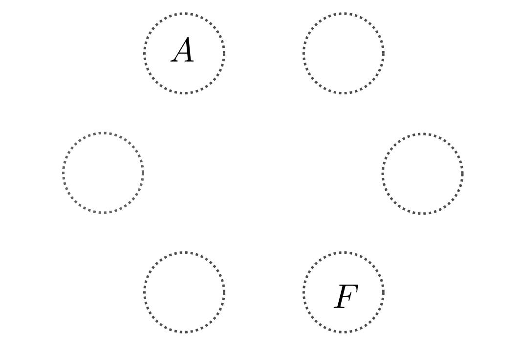 円順列の練習問題