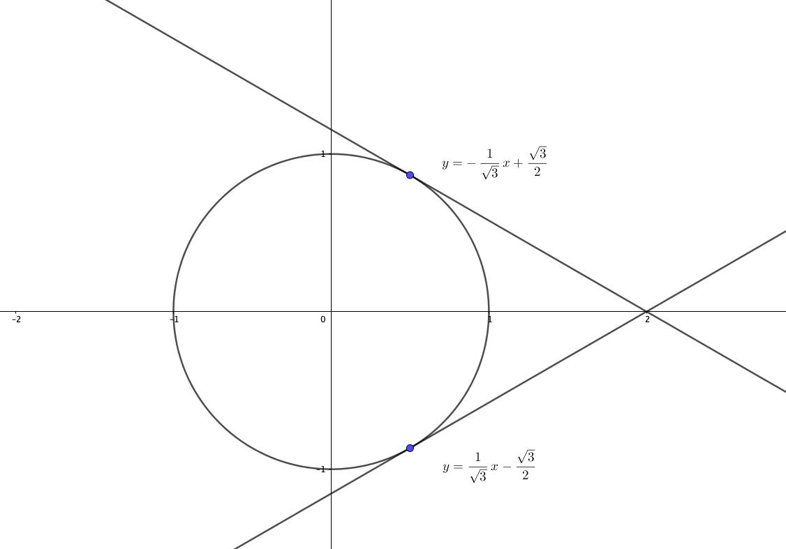 円の接線の方程式